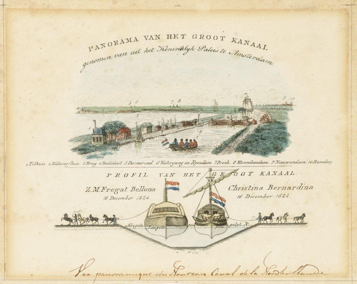 Panorama van het Noordhollands Kanaal, 1825.