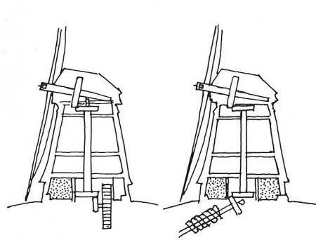 Een scheprad- en een vijzelmolen. Gearceerd het woongedeelte. Tekening door H. Tol.