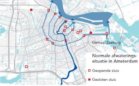 De normale afwateringssituatie in Amsterdam.