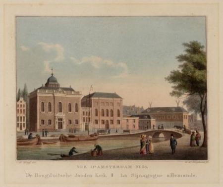 De Nieuwe Synagoge (links) en de Grote Synagoge.