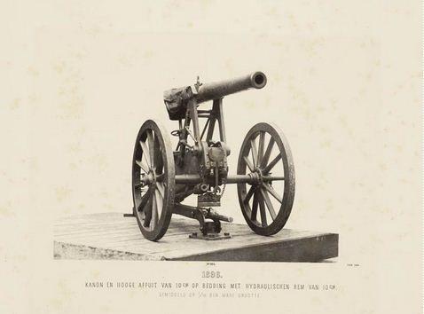 10 cm kanon.