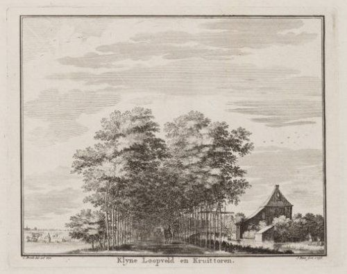 Klyne Loopveld en Kruittoren 1736