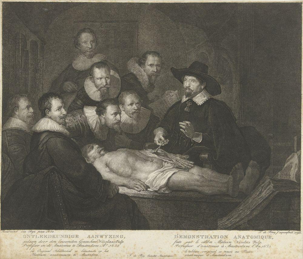 Anatomische les van het Rijksmuseum