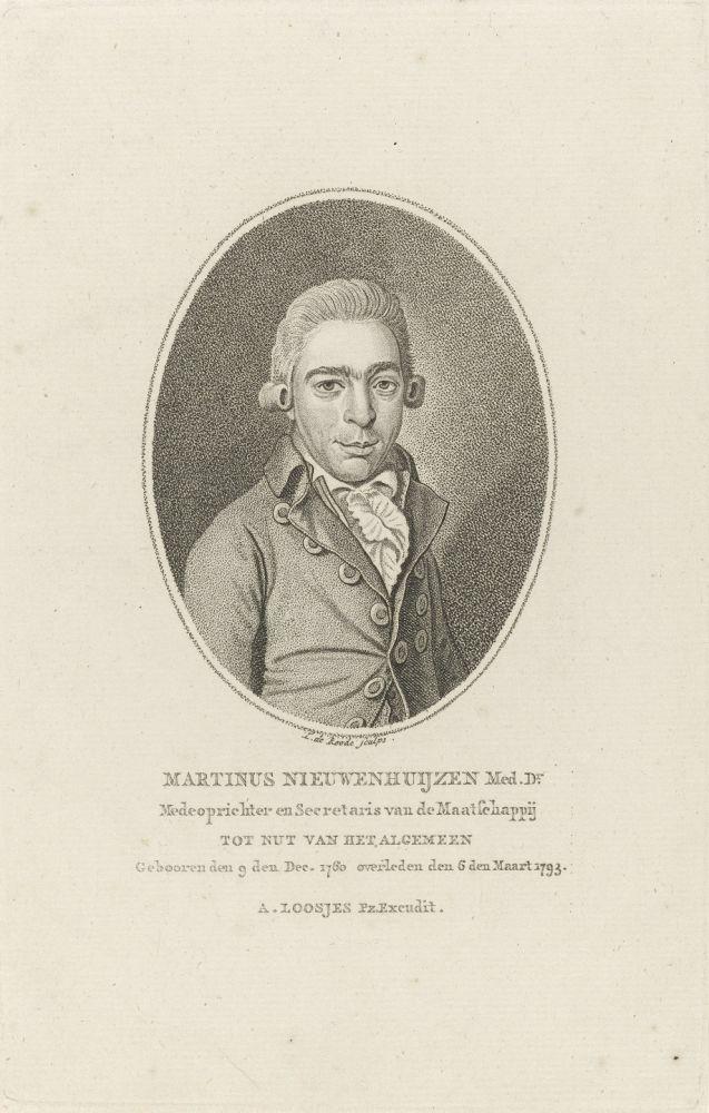 Martinus Nieuwenhuyzen
